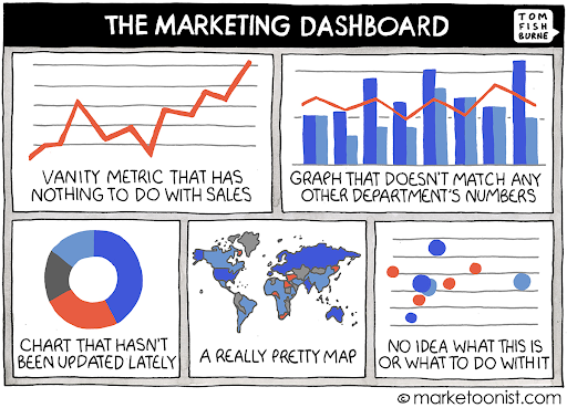 The Marketoonist, Tim Fishburne